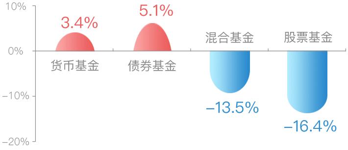 width=590